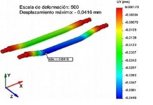 3Dminitorno1