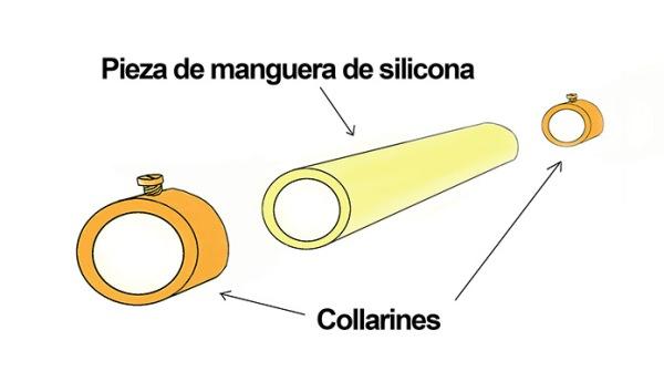 Collarines1Ilustración